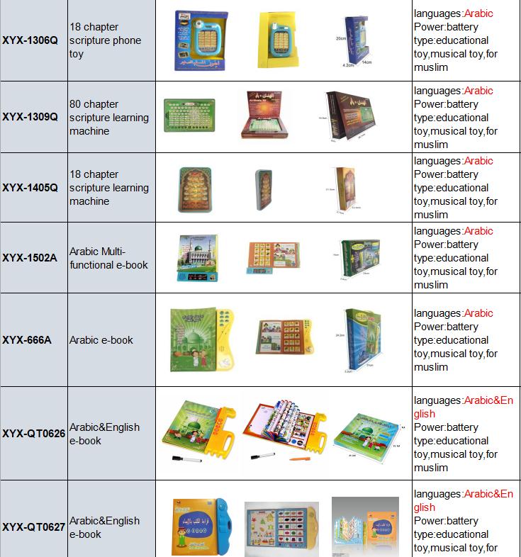 Il Calendario Islamico.Il Corano Ha Letto Penna Giocattolo Educativo Islamico
